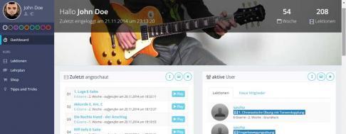 Online-Dashboard Keyvisual